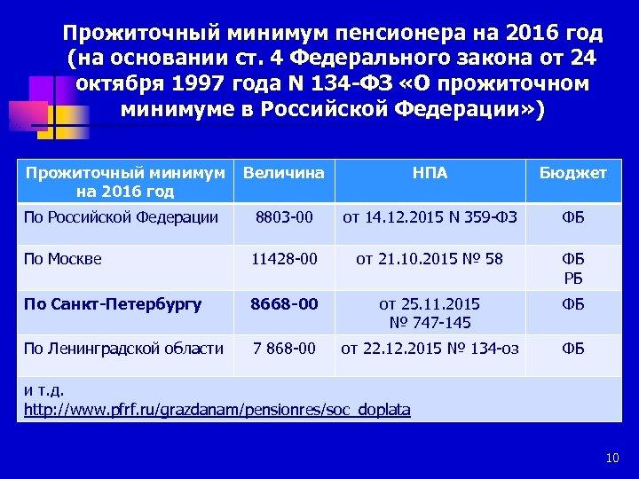Прожиточный минимум пенсионера на 2016 год (на основании ст. 4 Федерального закона от 24