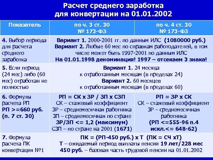 Расчет среднего заработка для конвертации на 01. 2002 Показатель по ч. 3 ст. 30