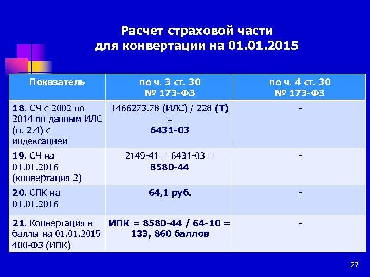 Расчет страховой части для конвертации на 01. 2015 Показатель по ч. 3 ст. 30