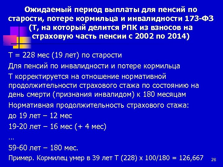 Ожидаемый период выплаты для пенсий по старости, потере кормильца и инвалидности 173 -ФЗ (Т,