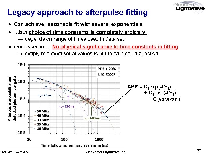 Legacy approach to afterpulse fitting · Can achieve reasonable fit with several exponentials ·