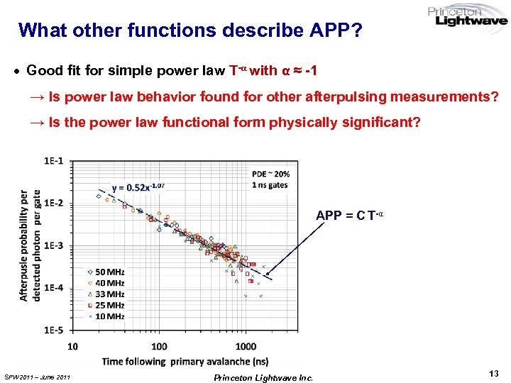 What other functions describe APP? · Good fit for simple power law T-α with