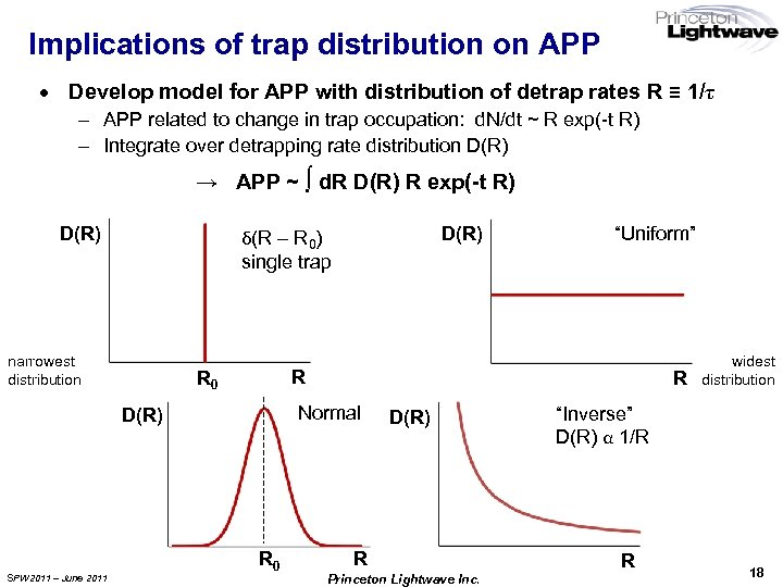 Implications of trap distribution on APP · Develop model for APP with distribution of