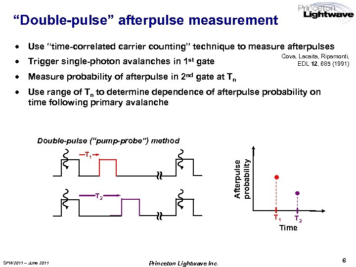 """Double-pulse"" afterpulse measurement · Use ""time-correlated carrier counting"" technique to measure afterpulses · Trigger"