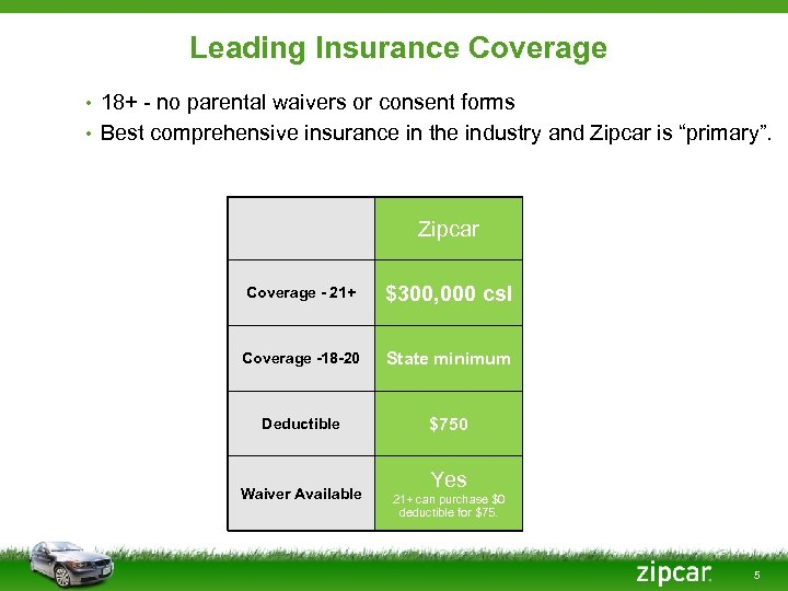 Leading Insurance Coverage • 18+ - no parental waivers or consent forms • Best