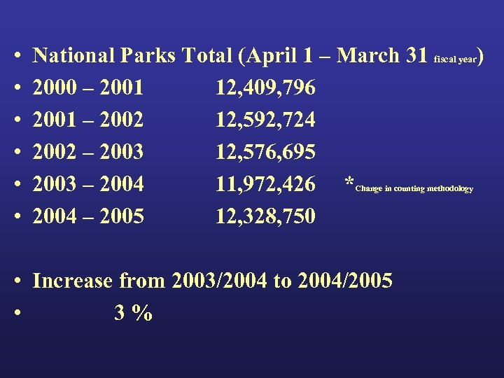 • • • National Parks Total (April 1 – March 31 fiscal year)