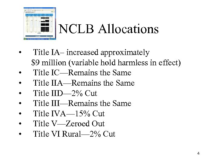 NCLB Allocations • Title IA– increased approximately $9 million (variable hold harmless in effect)