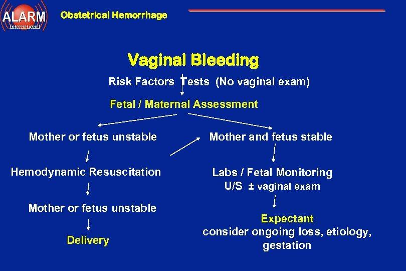 Obstetrical Hemorrhage International Vaginal Bleeding Risk Factors Tests (No vaginal exam) Fetal / Maternal
