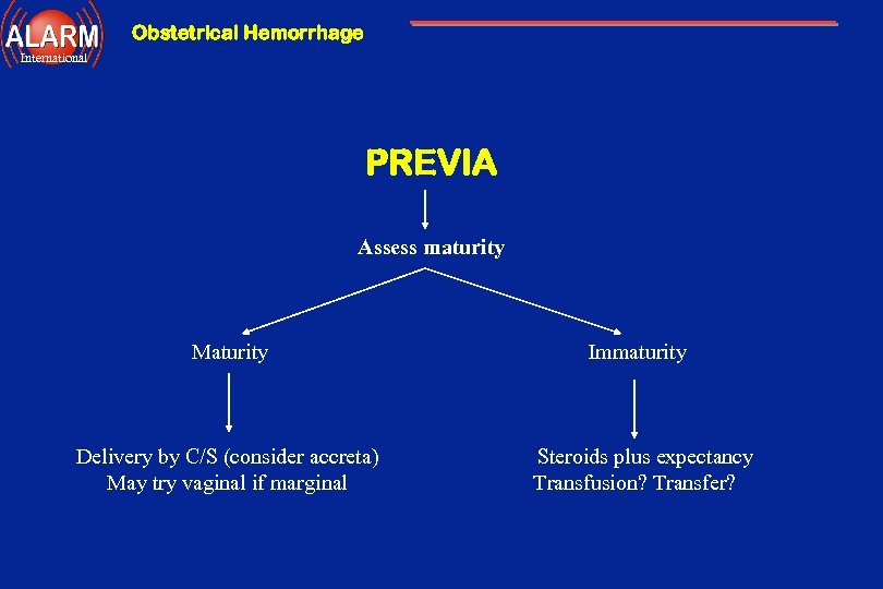Obstetrical Hemorrhage International PREVIA Assess maturity Maturity Immaturity Delivery by C/S (consider accreta) May