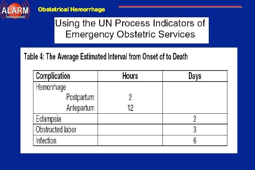 Obstetrical Hemorrhage International