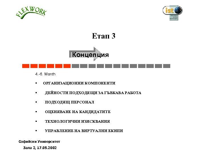 Етап 3 3 Концепция 4. -6. Month § ОРГАНИЗАЦИОННИ КОМПОНЕНТИ § ДЕЙНОСТИ ПОДХОДЯЩИ ЗА