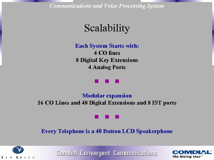 Communications and Voice Processing System Scalability Each System Starts with: 4 CO lines 8