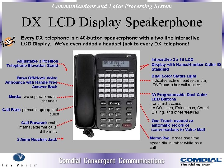 Communications and Voice Processing System DX LCD Display Speakerphone ard andure St eat F