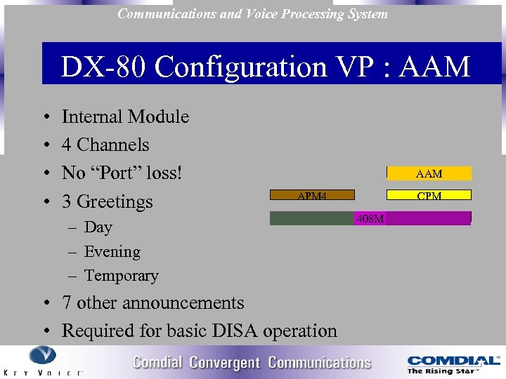 Communications and Voice Processing System DX 80 Configuration VP : AAM • • Internal