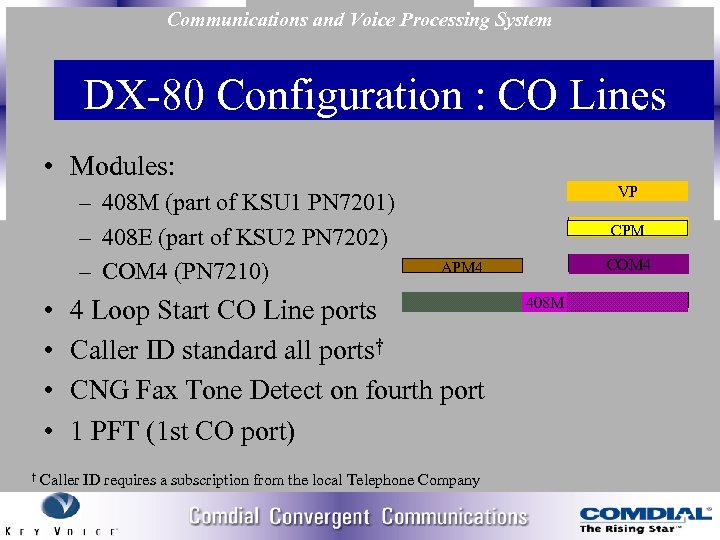 Communications and Voice Processing System DX 80 Configuration : CO Lines • Modules: –