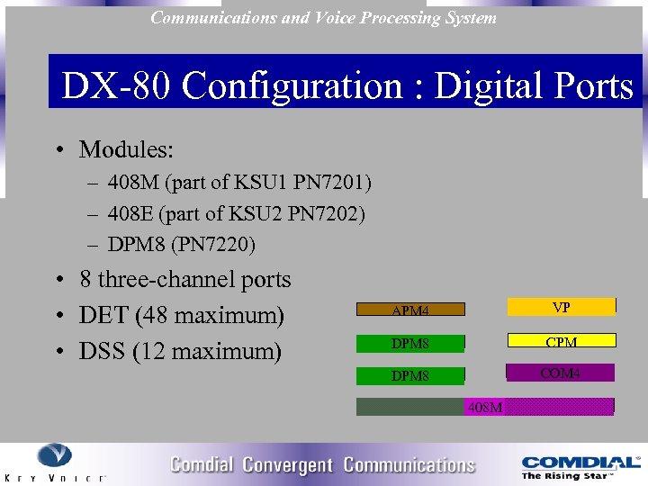 Communications and Voice Processing System DX 80 Configuration : Digital Ports • Modules: –