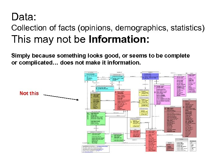 Data: Collection of facts (opinions, demographics, statistics) This may not be Information: Simply because