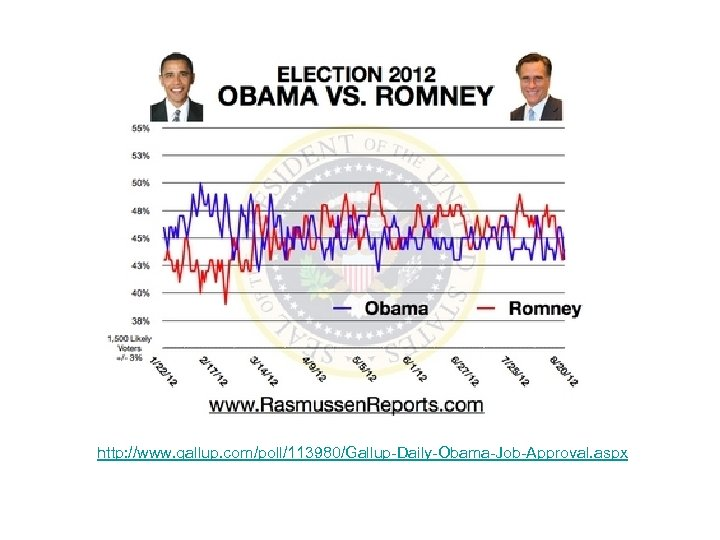 http: //www. gallup. com/poll/113980/Gallup-Daily-Obama-Job-Approval. aspx