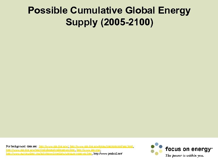 Possible Cumulative Global Energy Supply (2005 -2100) For background data see: http: //www. eia.