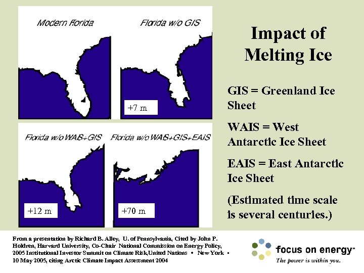 Impact of Melting Ice +7 m GIS = Greenland Ice Sheet WAIS = West