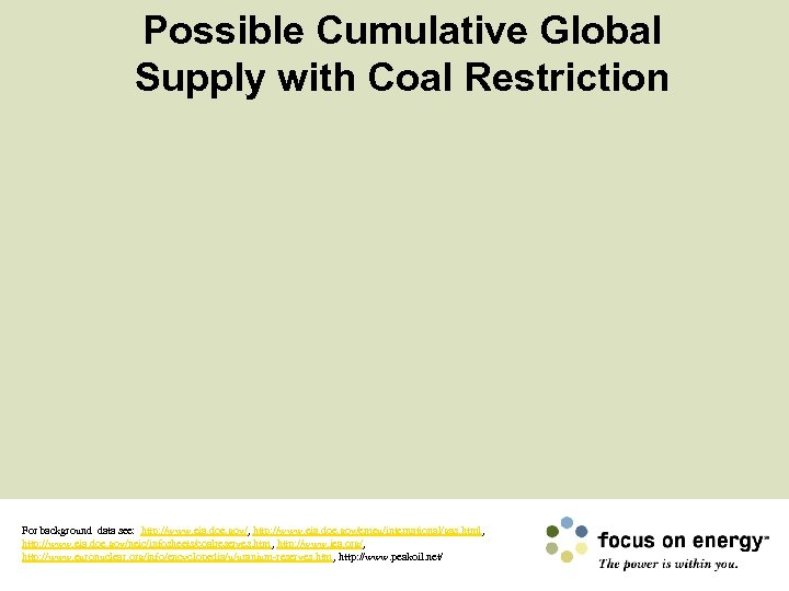 Possible Cumulative Global Supply with Coal Restriction For background data see: http: //www. eia.