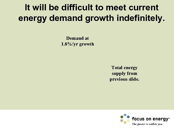 It will be difficult to meet current energy demand growth indefinitely. Demand at 1.