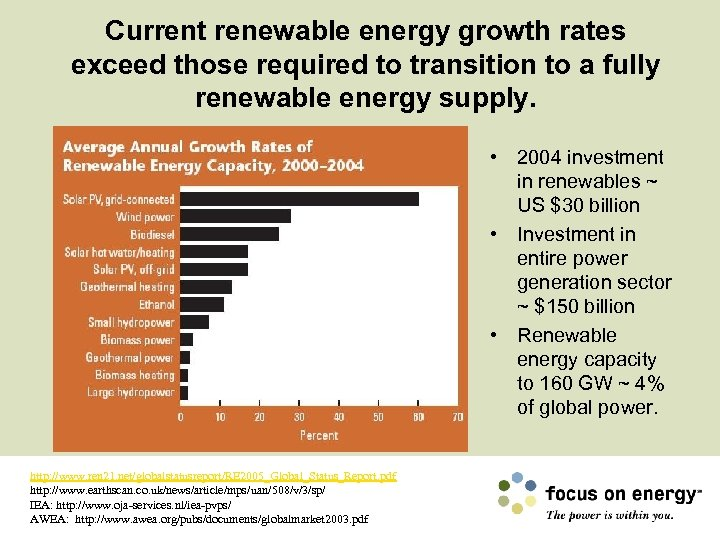 Current renewable energy growth rates exceed those required to transition to a fully renewable