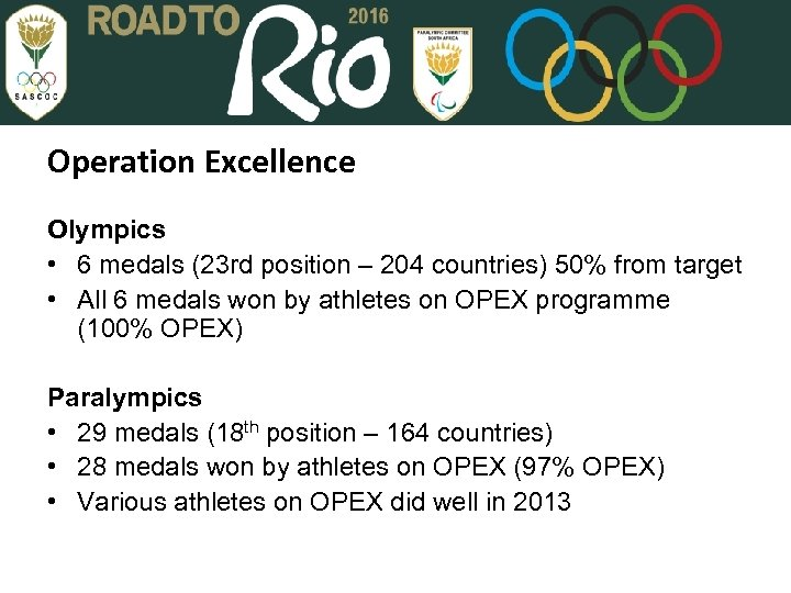 Operation Excellence Olympics • 6 medals (23 rd position – 204 countries) 50% from