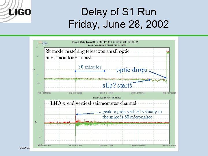 Delay of S 1 Run Friday, June 28, 2002 2 k mode-matching telescope small
