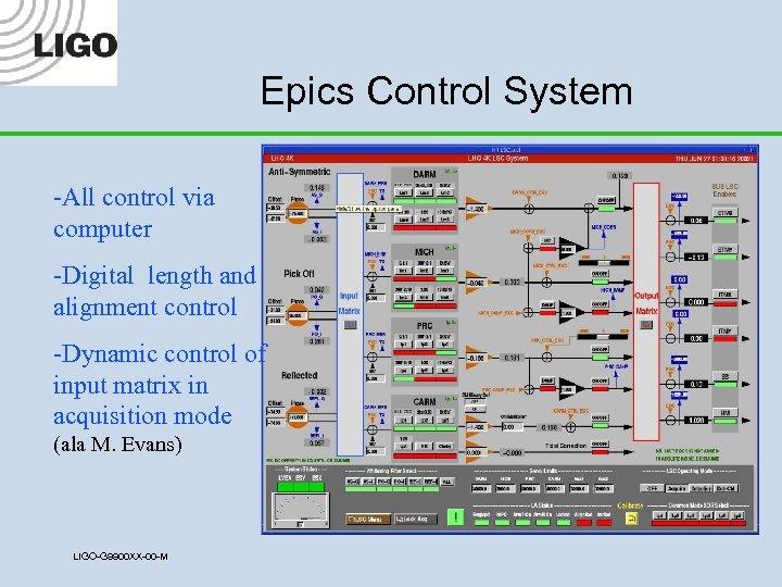 Epics Control System -All control via computer -Digital length and alignment control -Dynamic control