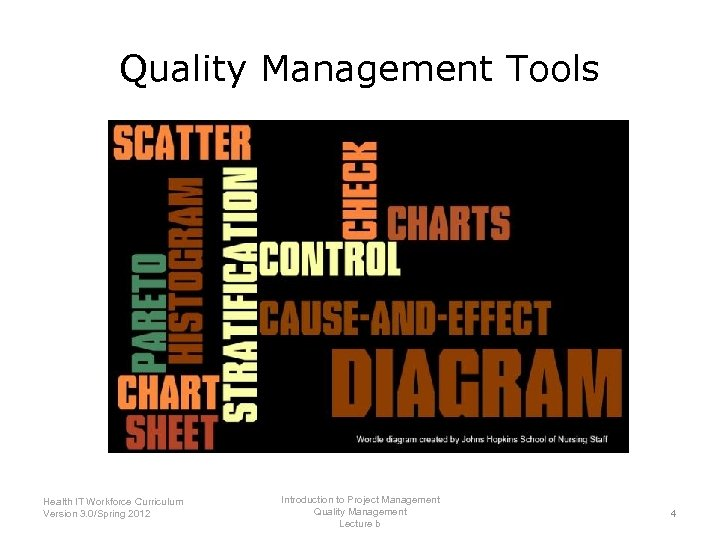 Quality Management Tools Introduction to Project Management Health IT Workforce Curriculum Quality Management Version