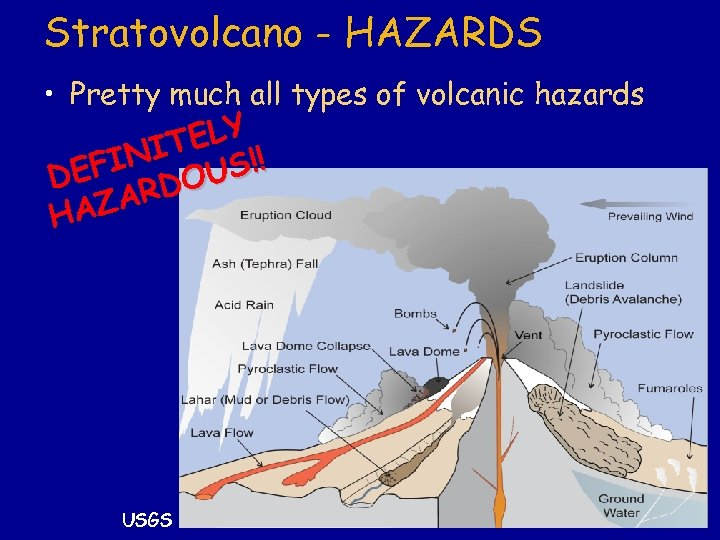 hazards of volcanoes minimising the risks Potential hazards in areas of hydrothermal activity (table 71) are generally assessed with the main focus on minimising the risk of accidents and injuries.