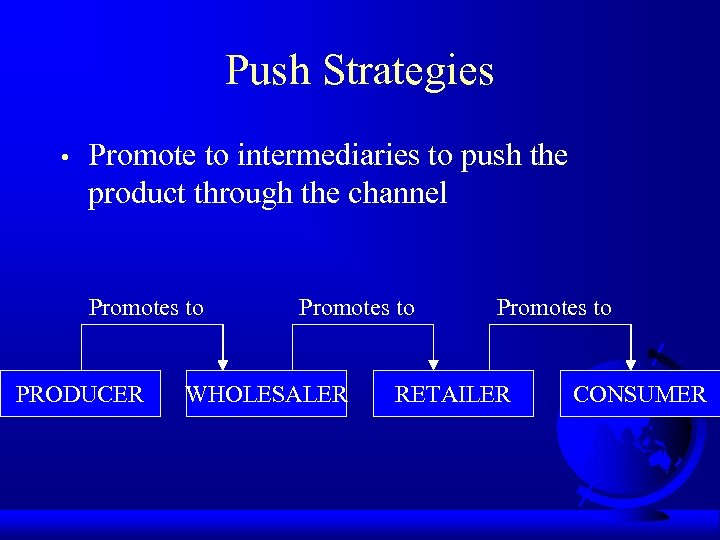 Push Strategies • Promote to intermediaries to push the product through the channel Promotes