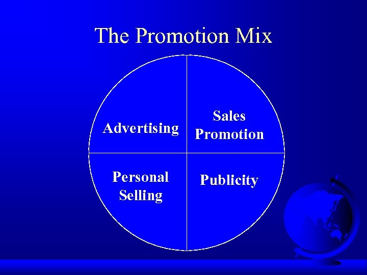 The Promotion Mix Advertising Sales Promotion Personal Selling Publicity