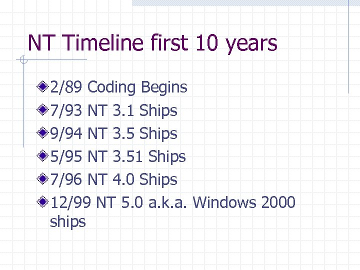 NT Timeline first 10 years 2/89 Coding Begins 7/93 NT 3. 1 Ships 9/94