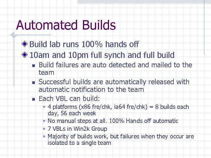 Automated Builds Build lab runs 100% hands off 10 am and 10 pm full