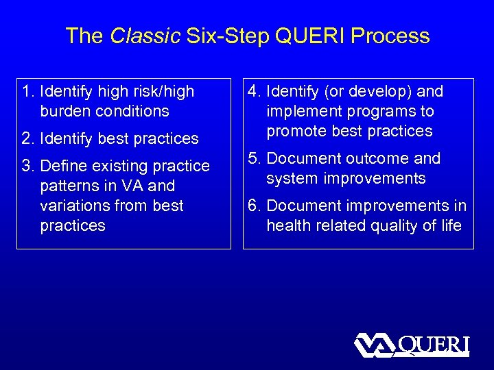 The Classic Six-Step QUERI Process 1. Identify high risk/high burden conditions 2. Identify best