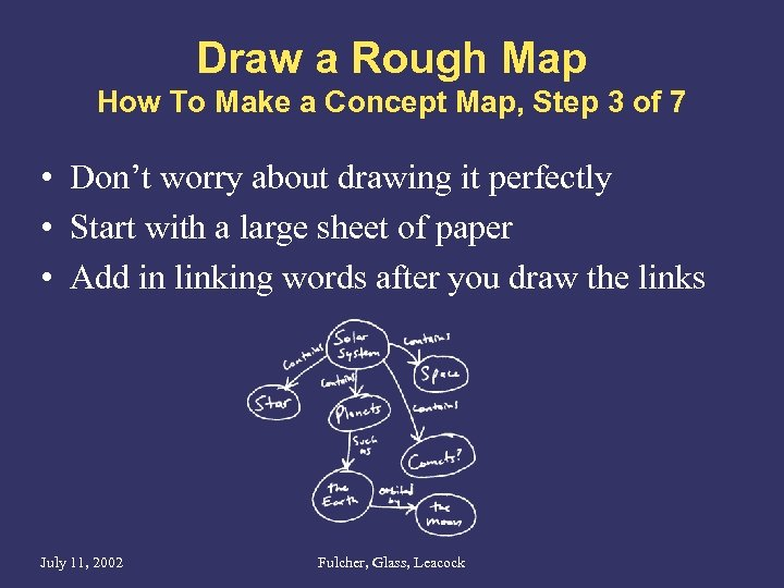 Draw a Rough Map How To Make a Concept Map, Step 3 of 7