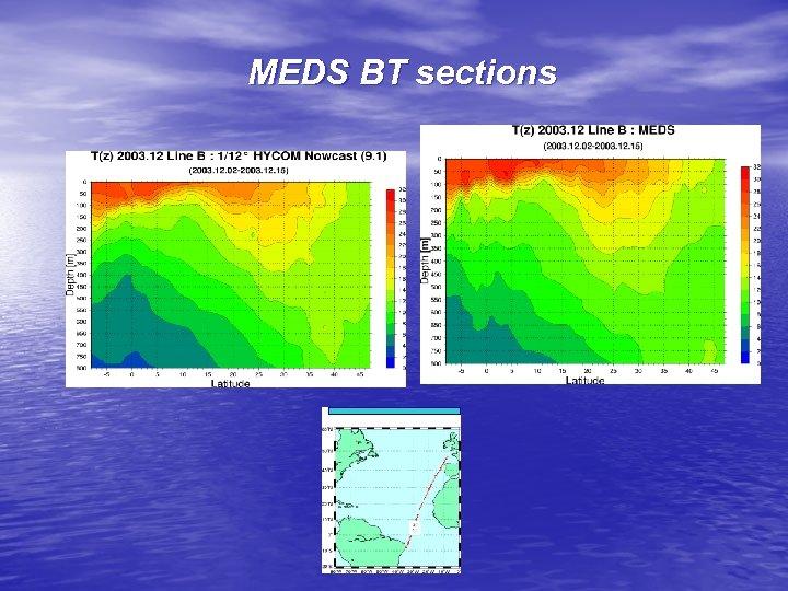 MEDS BT sections B