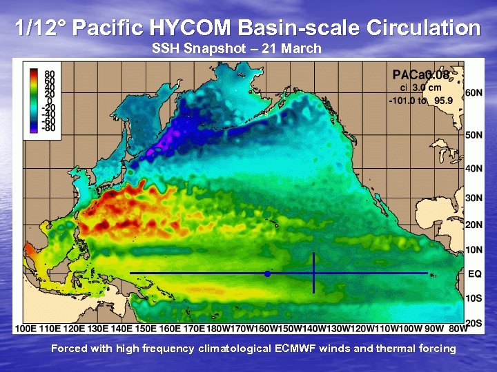 1/12° Pacific HYCOM Basin-scale Circulation SSH Snapshot – 21 March Forced with high frequency