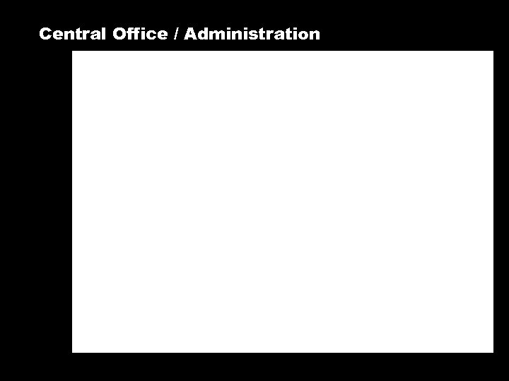 Central Office / Administration