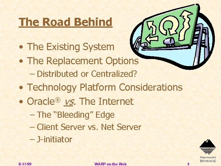The Road Behind • The Existing System • The Replacement Options – Distributed or
