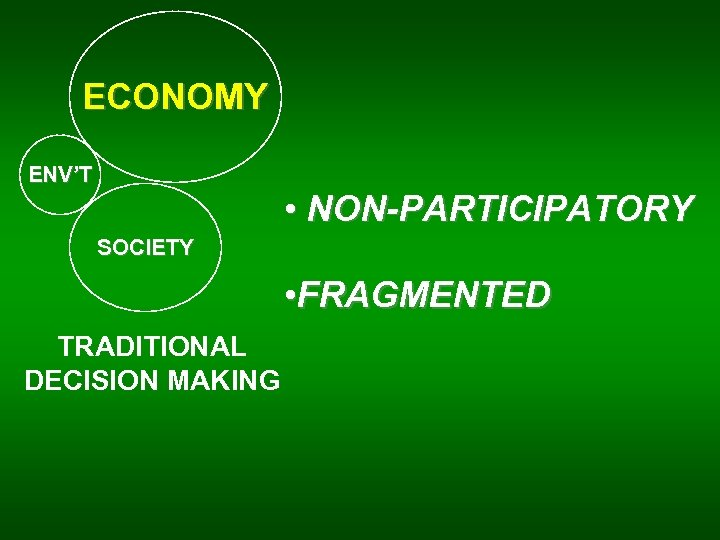 ECONOMY ENV'T • NON-PARTICIPATORY SOCIETY • FRAGMENTED TRADITIONAL DECISION MAKING