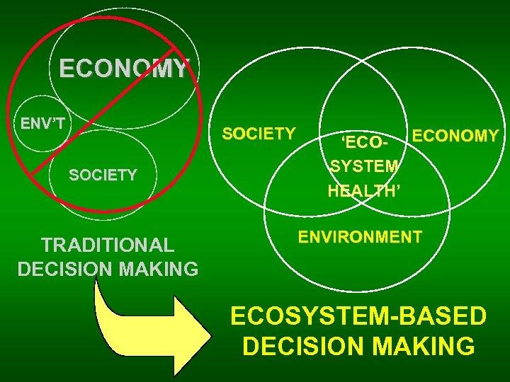 ECONOMY ENV'T SOCIETY TRADITIONAL DECISION MAKING 'ECO- ECONOMY SYSTEM HEALTH' ENVIRONMENT ECOSYSTEM-BASED DECISION MAKING