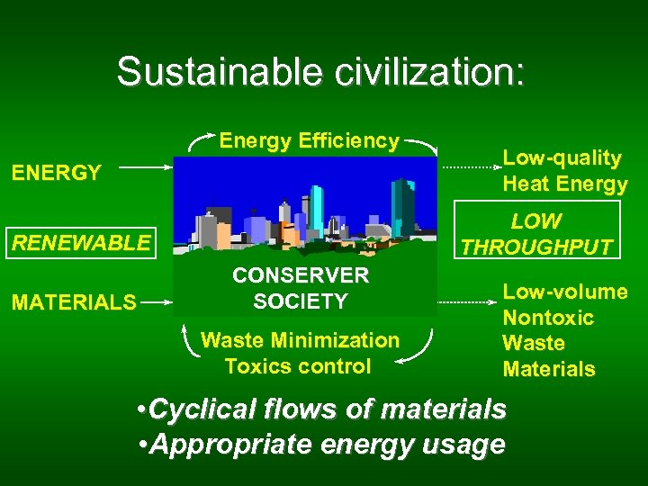 Sustainable civilization: Energy Efficiency ENERGY LOW THROUGHPUT RENEWABLE MATERIALS Low-quality Heat Energy CONSERVER SOCIETY