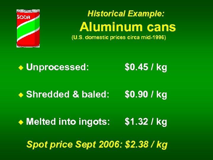 Historical Example: Aluminum cans (U. S. domestic prices circa mid-1996) u Unprocessed: $0. 45