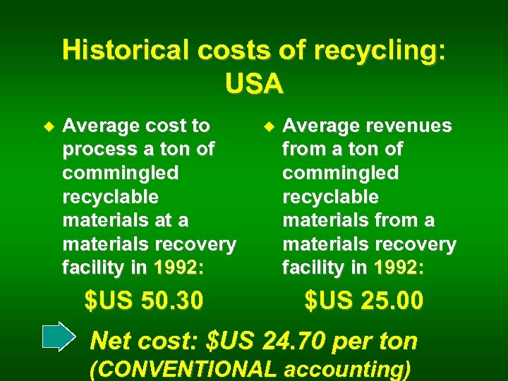 Historical costs of recycling: USA u Average cost to process a ton of commingled