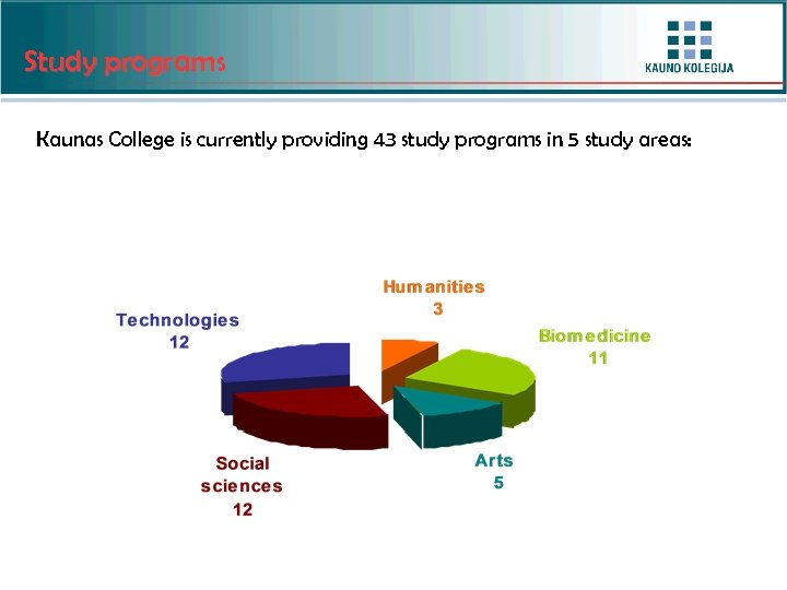 Study programs Kaunas College is currently providing 43 study programs in 5 study areas: