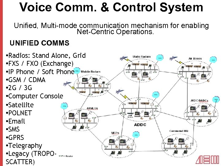 Voice Comm. & Control System Unified, Multi-mode communication mechanism for enabling Net-Centric Operations. UNIFIED