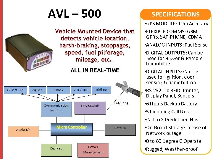 AVL – 500 Vehicle Mounted Device that detects vehicle location, harsh-braking, stoppages, speed, fuel